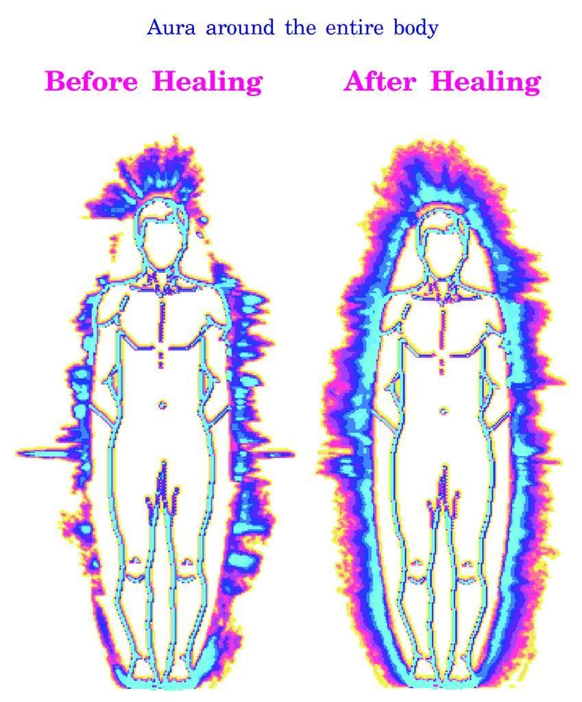 Pranic Healing – An Introduction