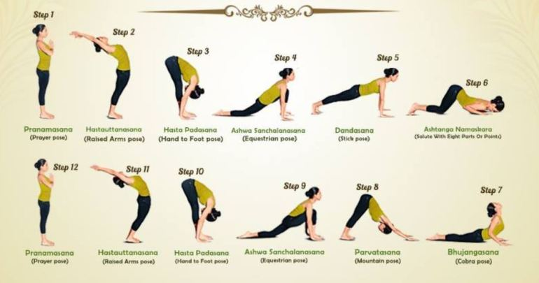 The Very Many Benefits of Surya Namaskar